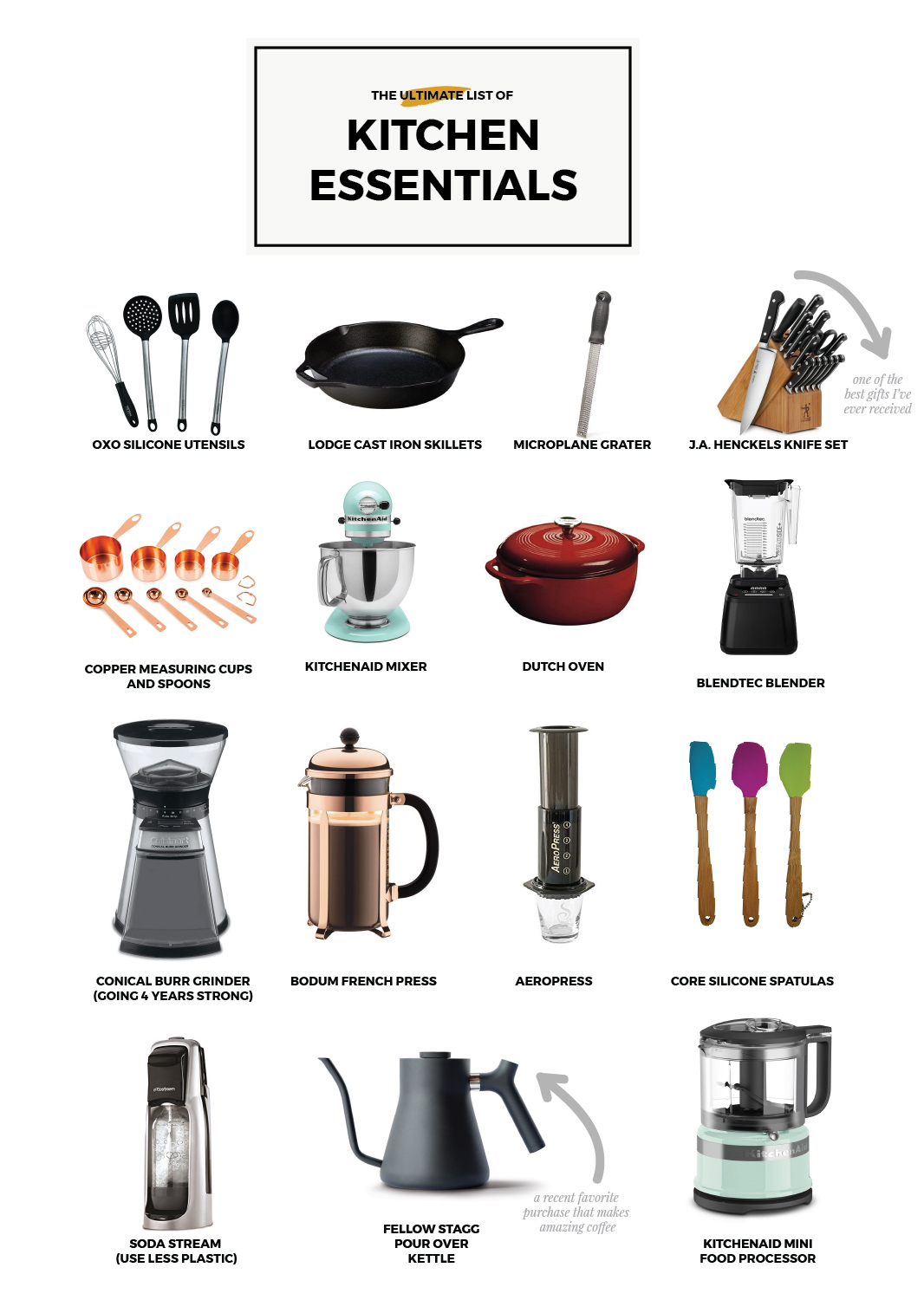 kitchenessentials_2